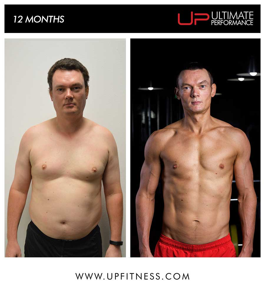david round 12month before and after