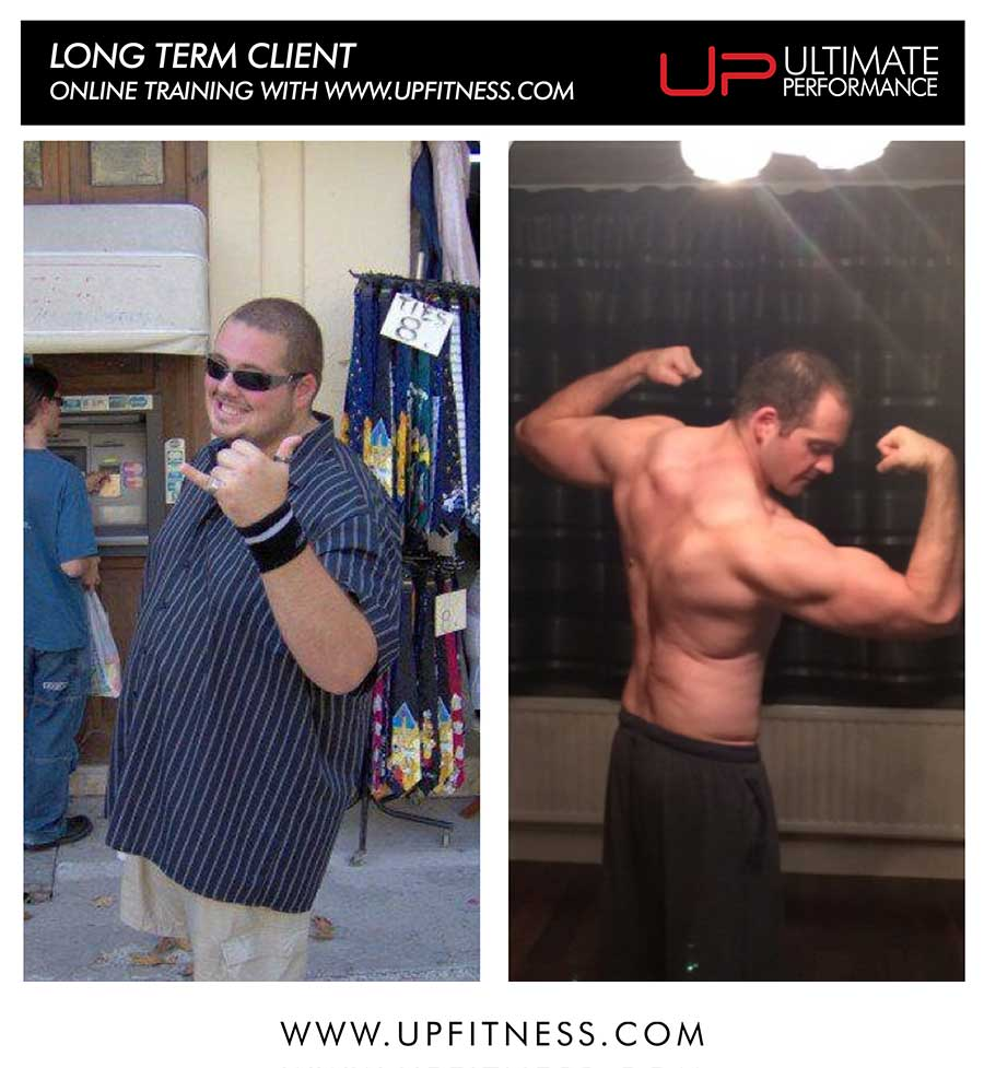 Long term client Anthony's amazing transformation