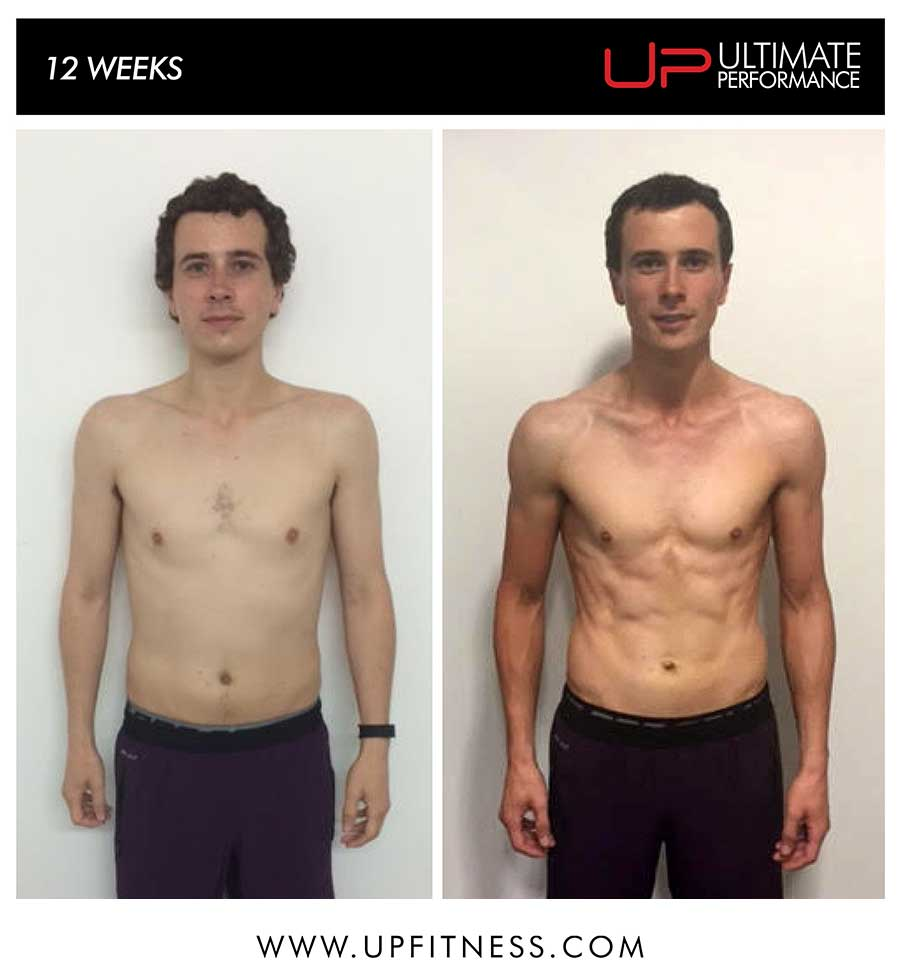 Nic 12 week transformation