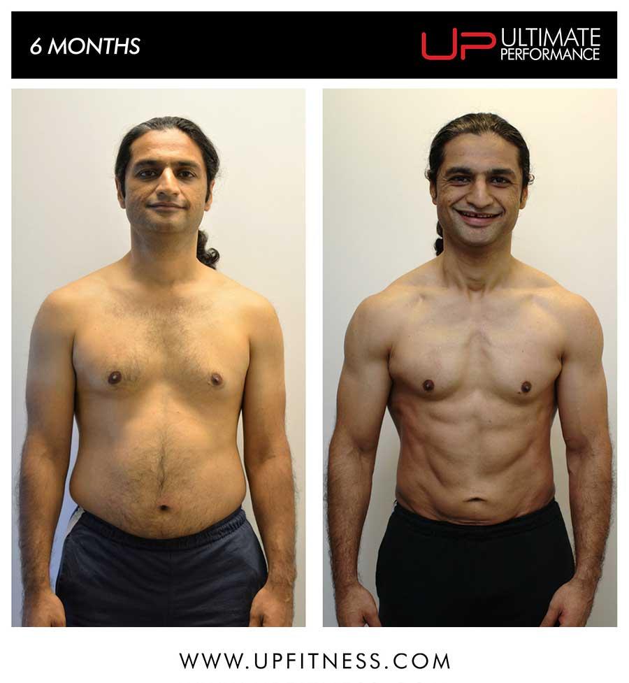 Rishi's 6 month transformation