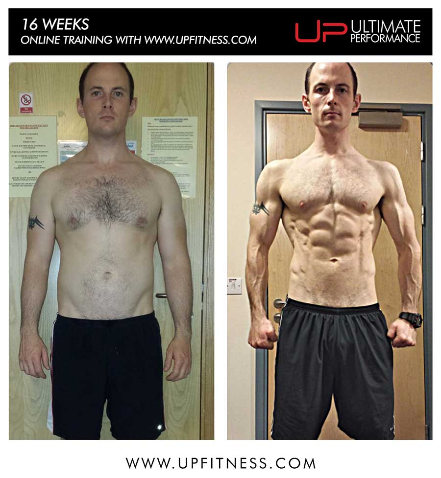 Stephen's 16 week Online training result