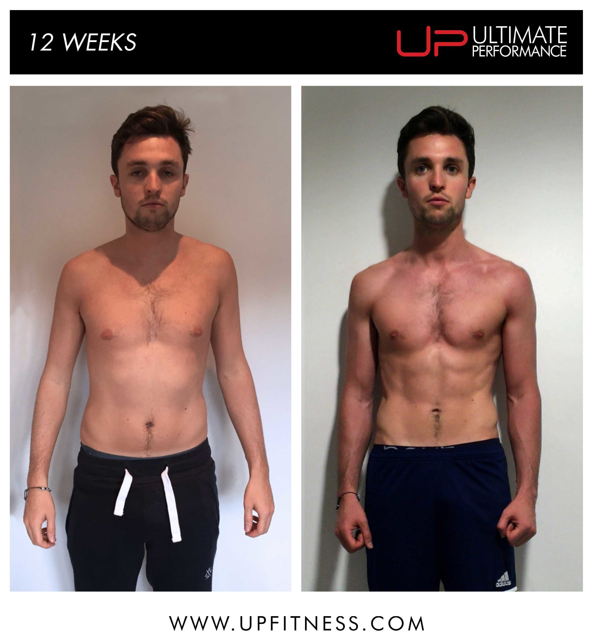 Fabian 12 week transformation