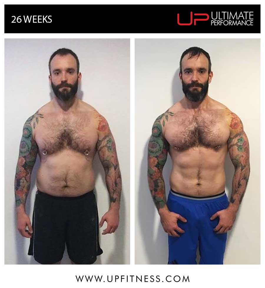 Jose's 26 week transformation