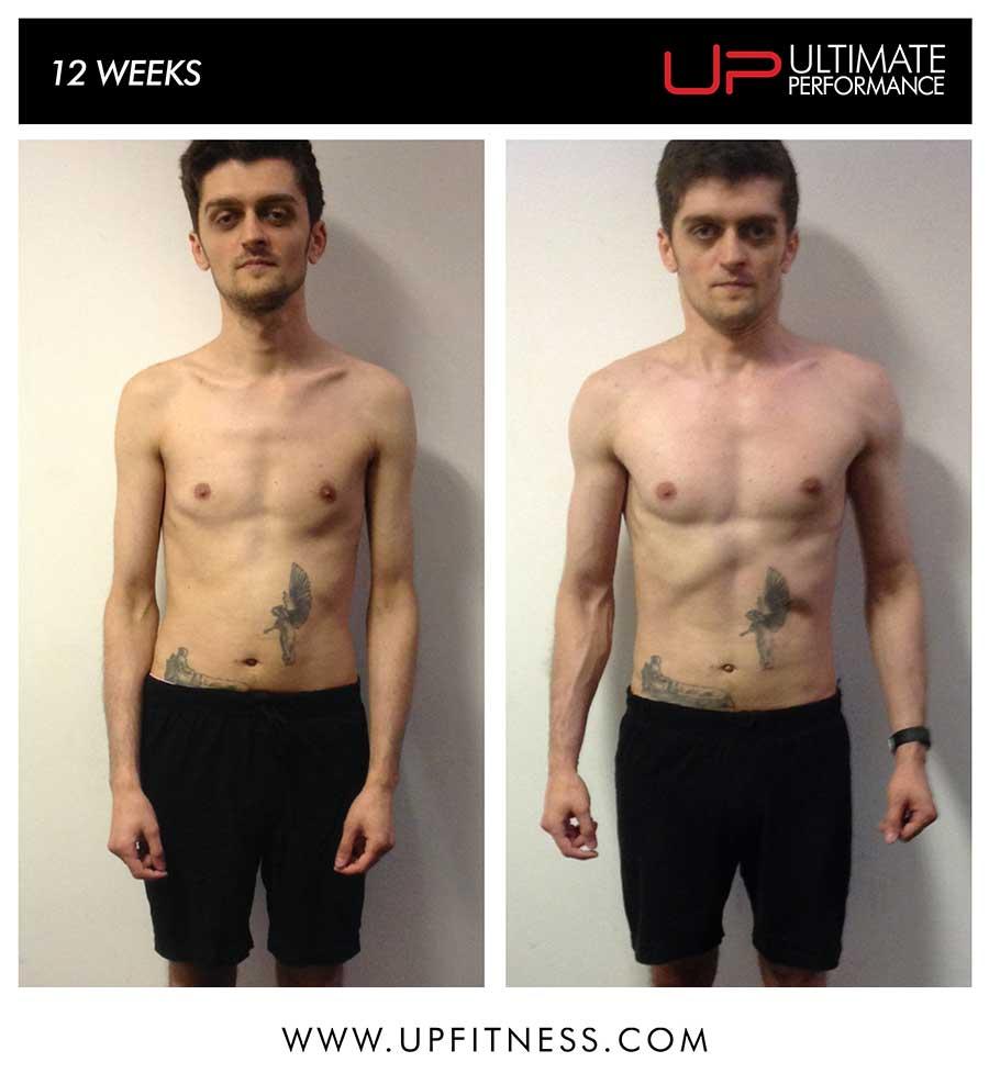 Biro's 12 week transformation