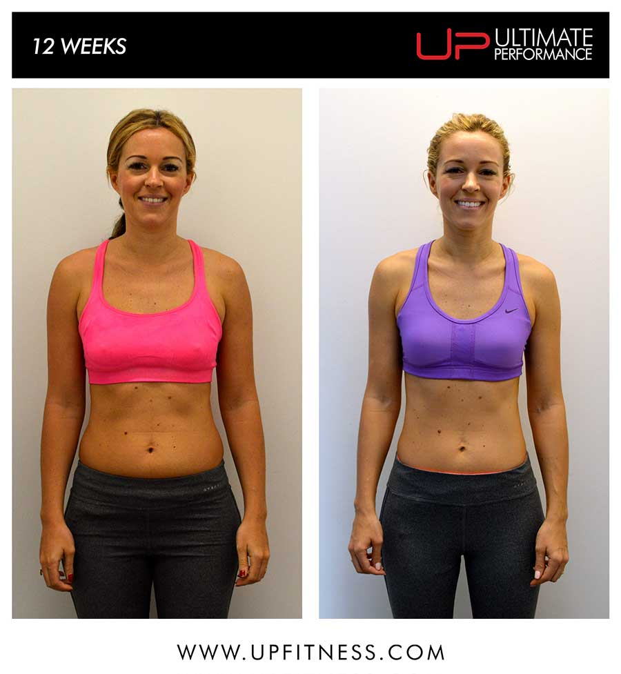 Laura's 12 week transformation