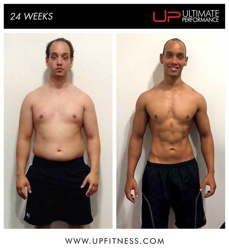 Richard's 12 week transformation