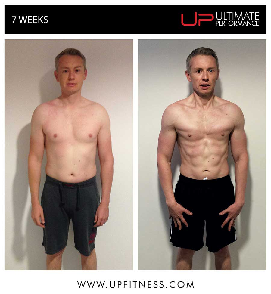 Phil's 7 week group training result