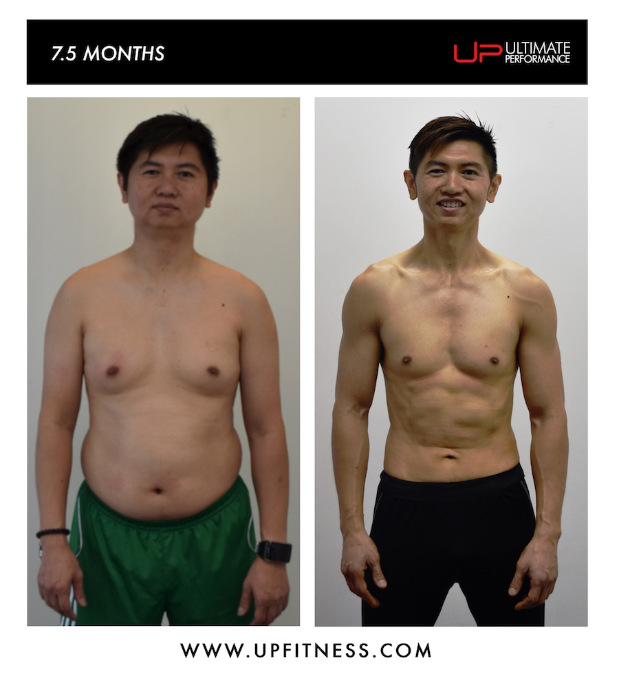 Ronnie transformation results - front