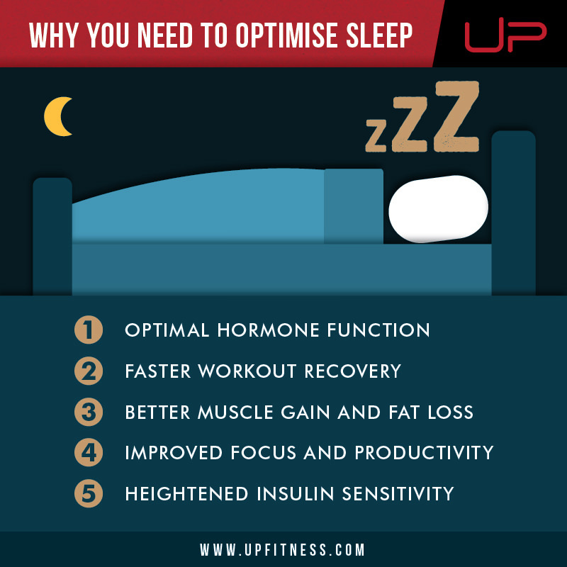 why you need to optimise sleep for weight loss