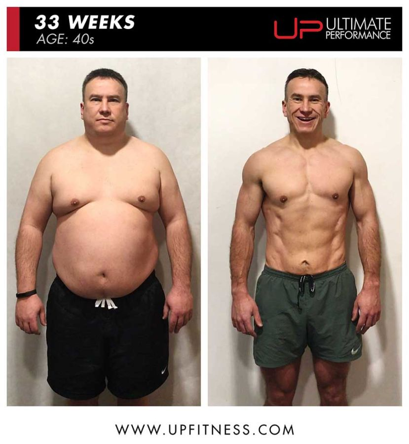 Mike 33 week male fat loss results - front