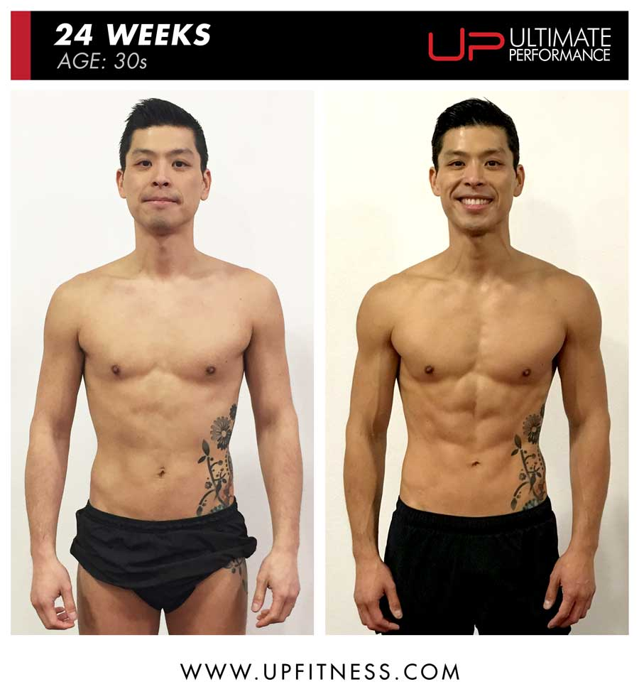 Tim muscular Chinese man front results