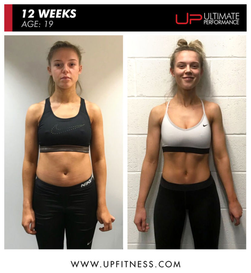Sofia's before and after results with Ultimate Performance