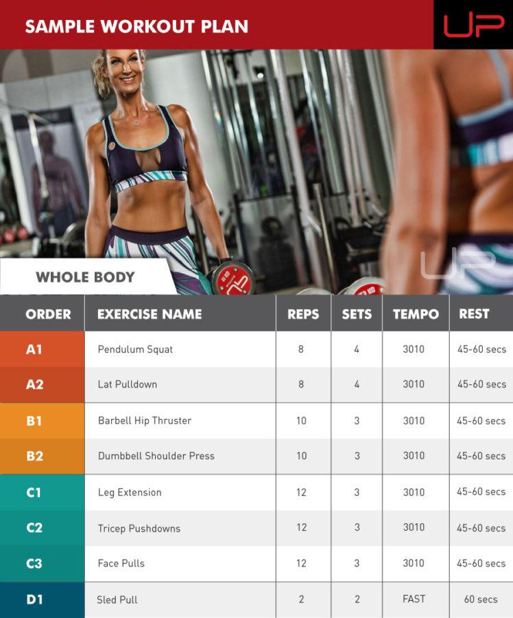 zrinka-weight-loss-workout-plan-Ultimate-Performance
