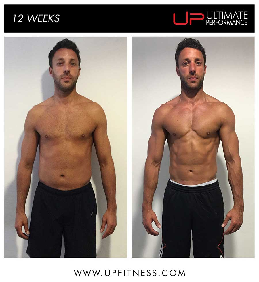 Marc 12 week transformation results - front