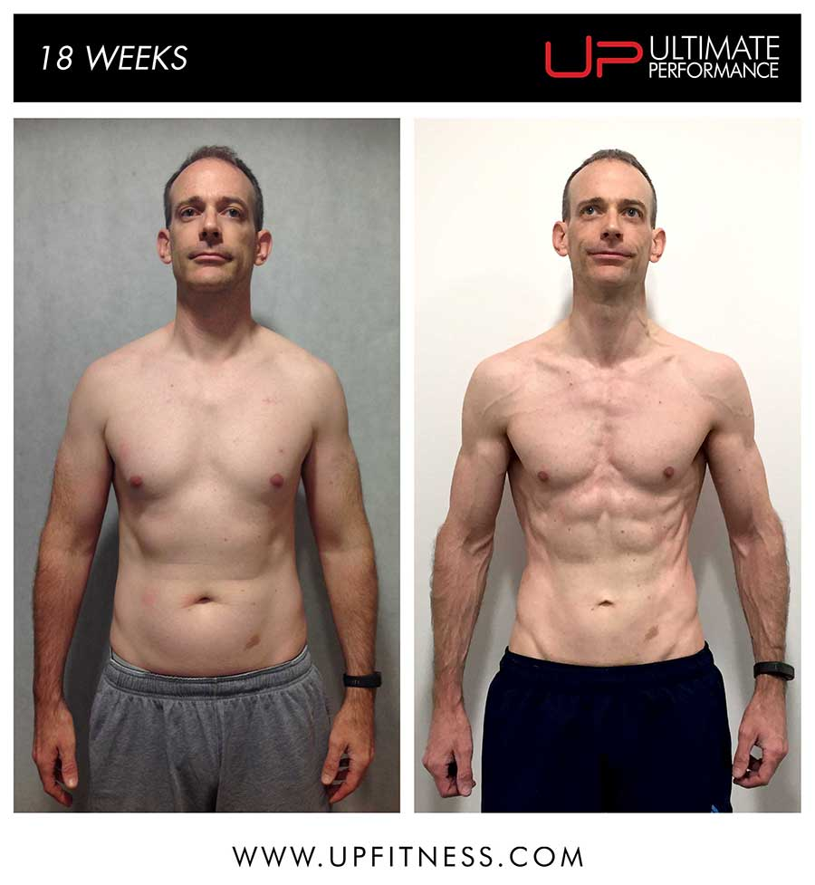 Andy's 18 week transformation