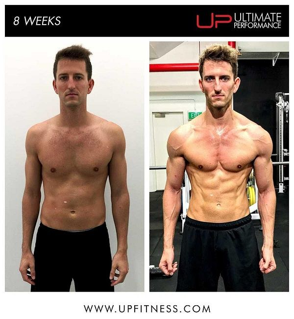Mark's Client of the month transformation