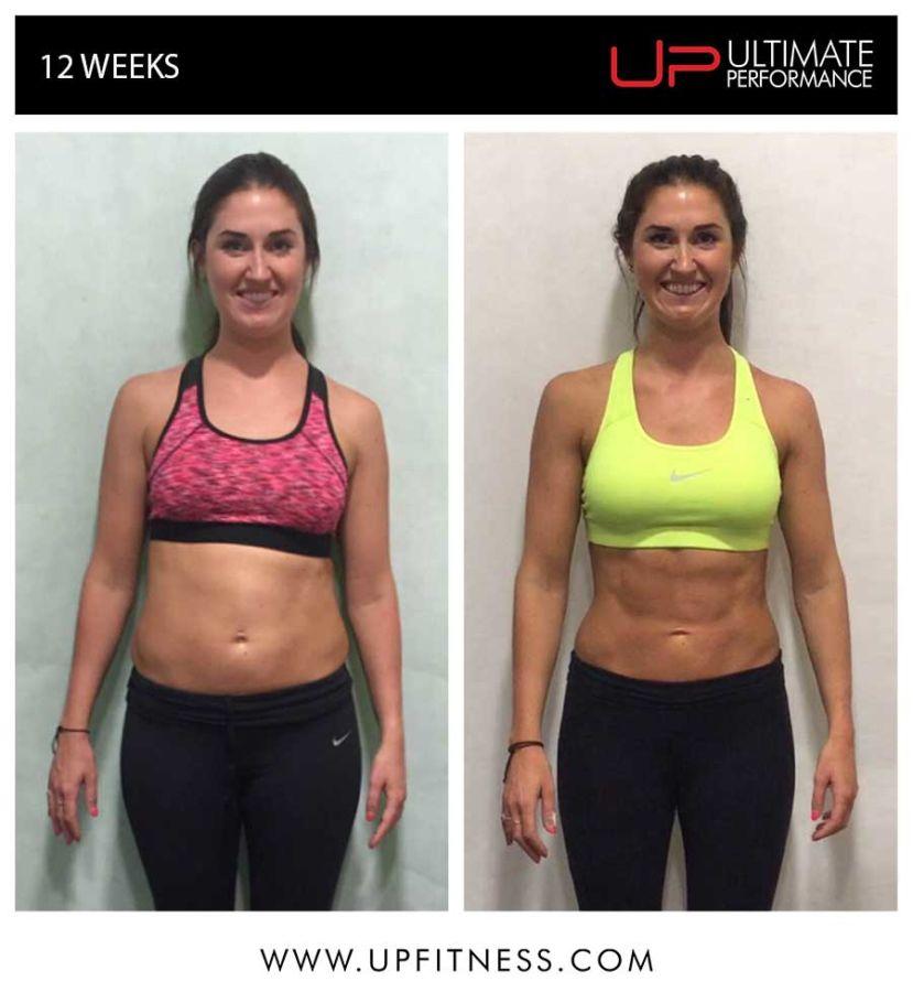 Camilla's transformation at Women's Health magazine
