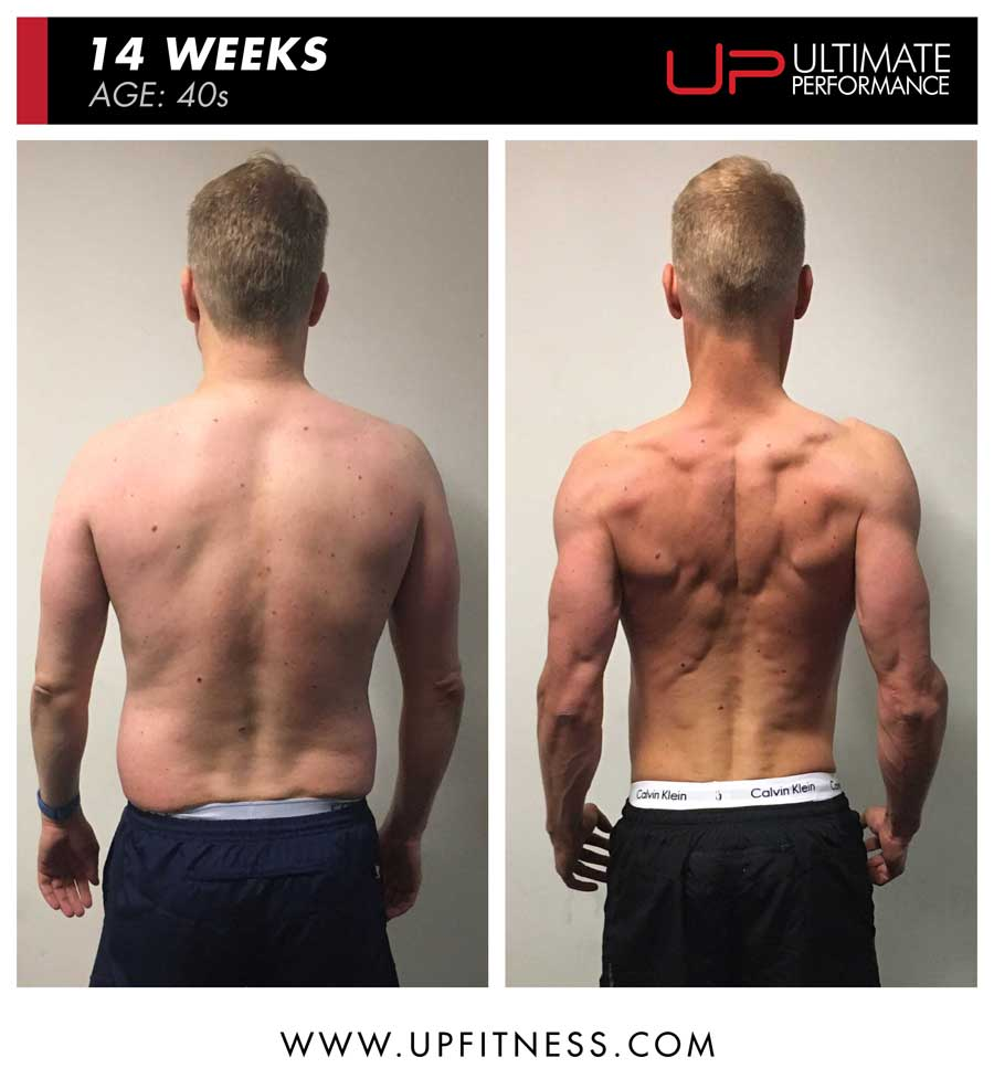 Neil 14 week male fat loss results - back view