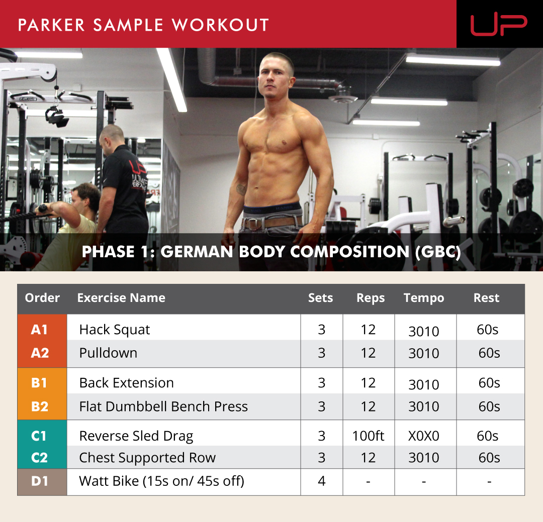 Phase 1 workout plan for Parker