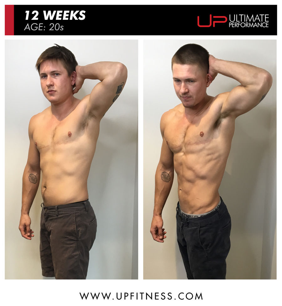 Parker before and after results - side