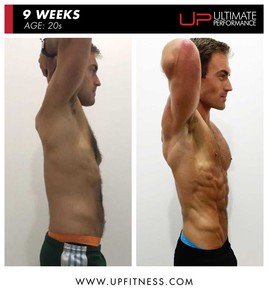 Sheridan 9 week male fat loss side results