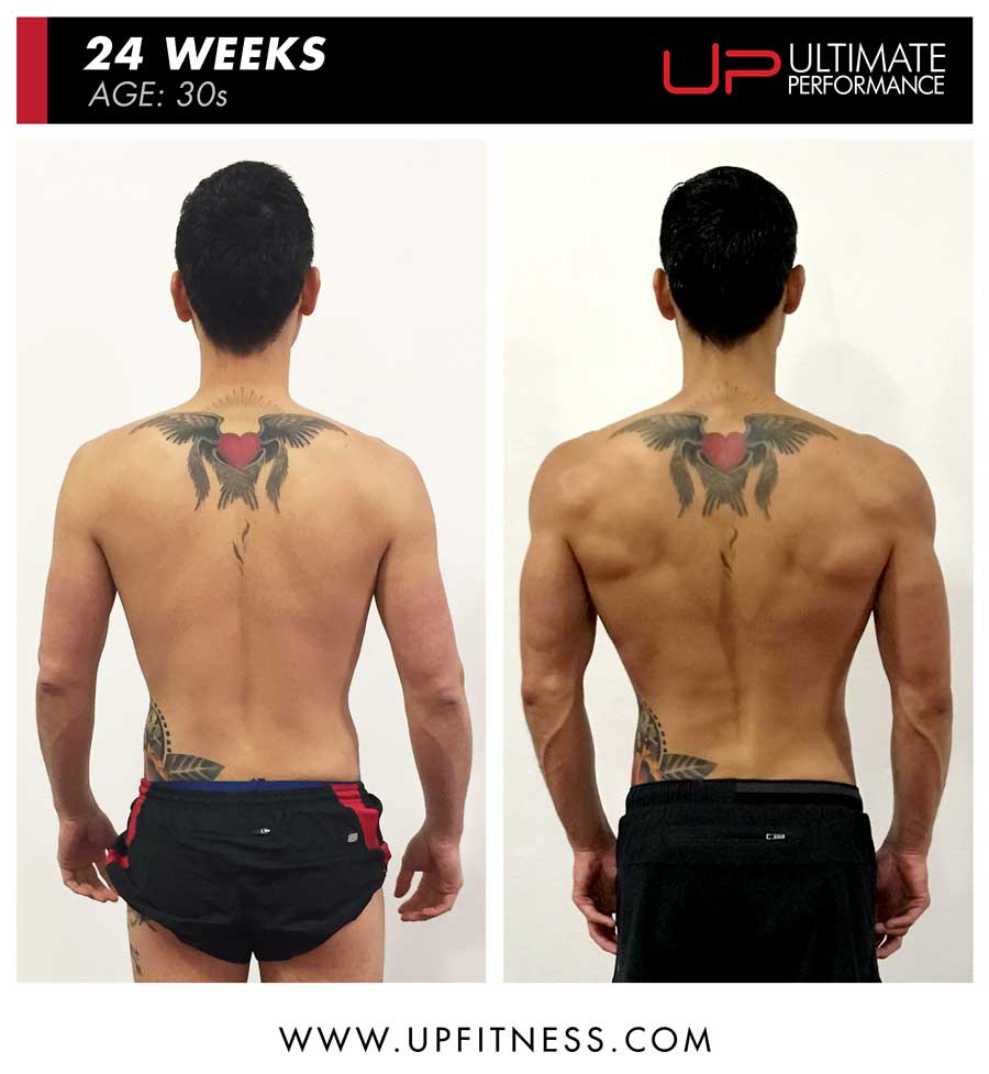 TIM Chinese man with muscle - back results