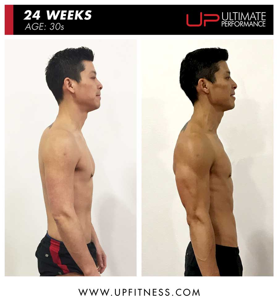 TIM Chinese man with muscle side results