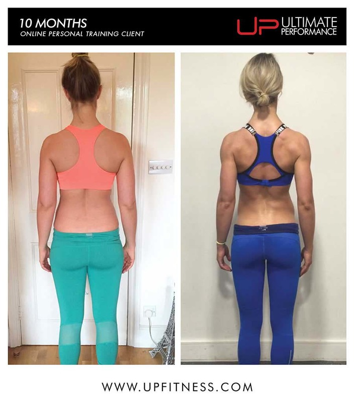 Online personal training ultimate performance 10-months