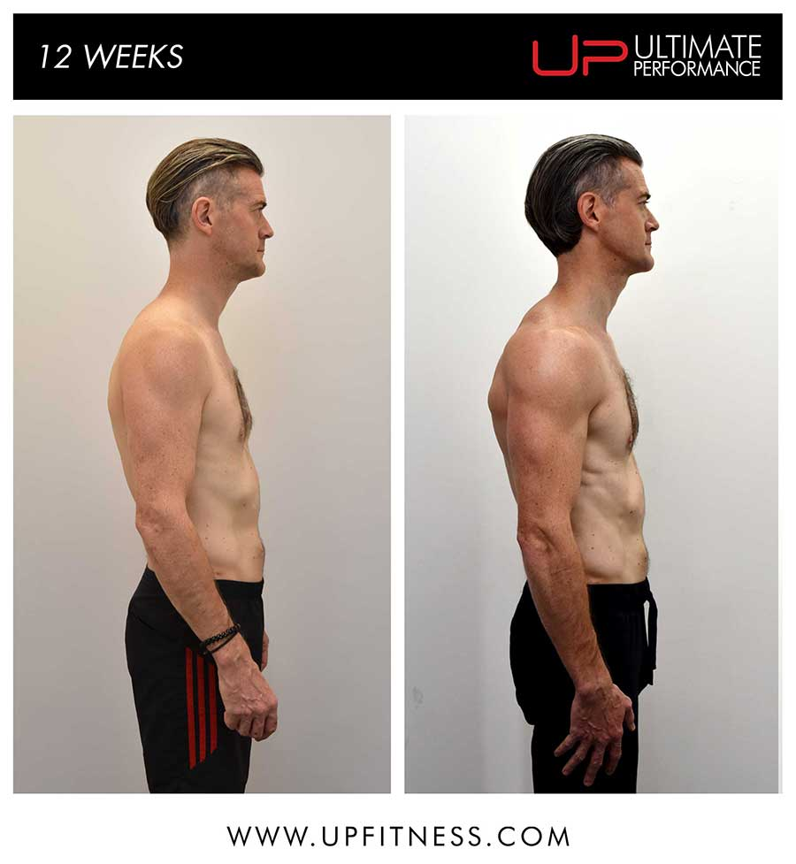 12-week transformation result