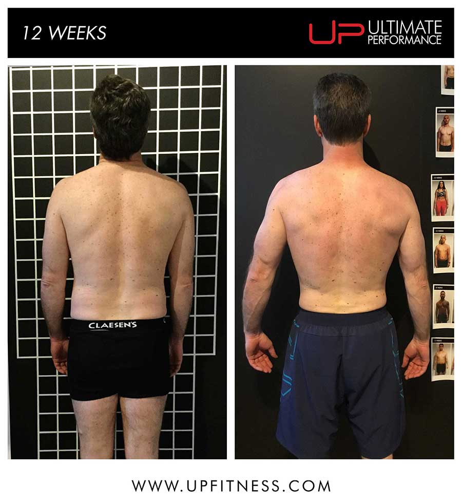 Remco - Client of the Month - back results