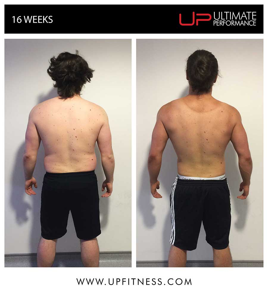 Sam's results shoot back comparison