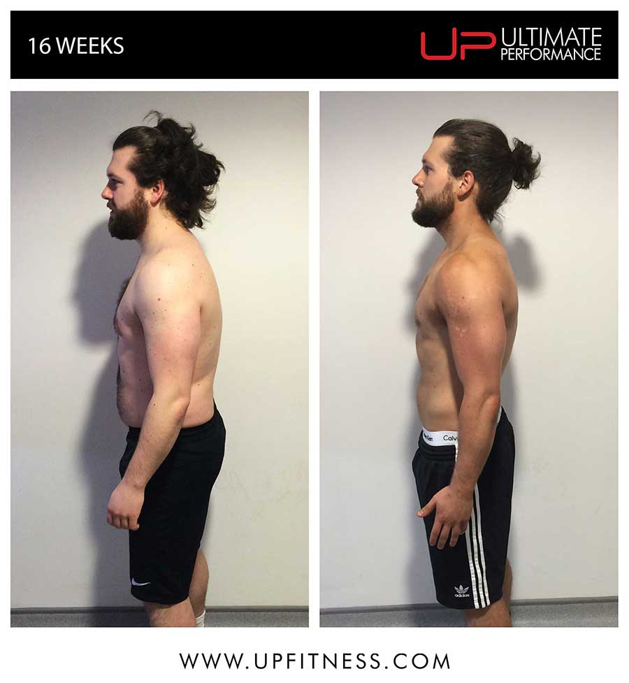 Sam's results shot profile comparison